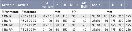 Stredná a veľká platňa so 4 vodiacimi valčekmi