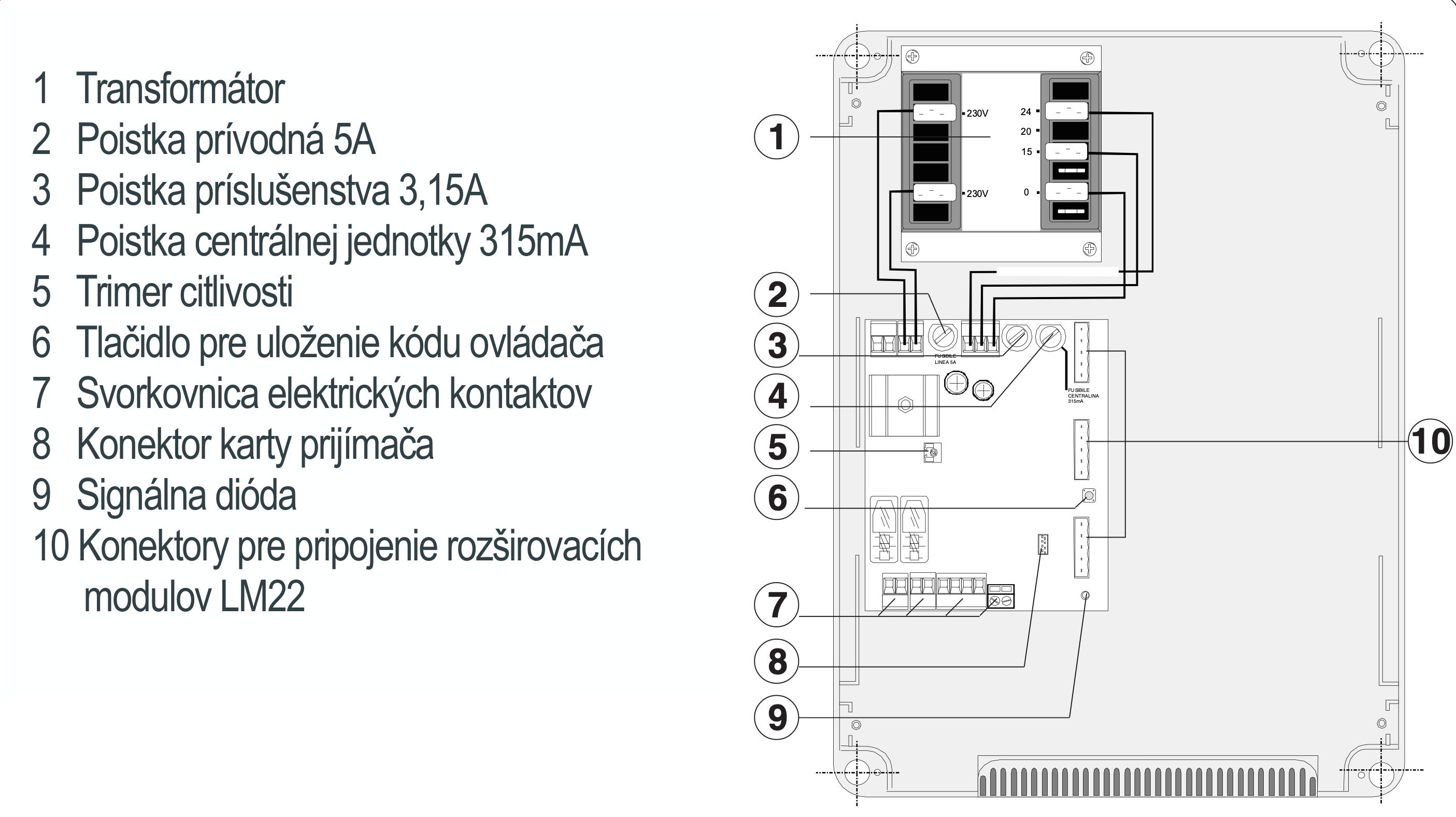 CAME ZL22 elektronika popis