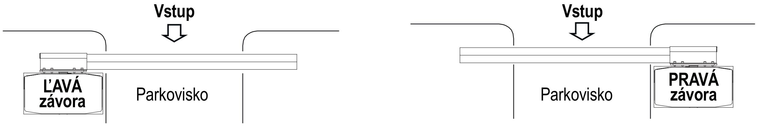 CAME G3750 závora - orientácia