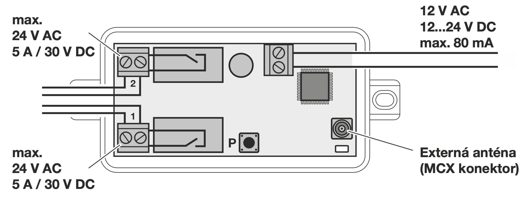 Hörmann HET/S 24 BLE Bluetooth externý prjímač