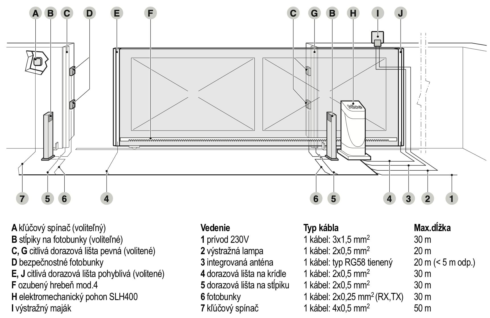 NICE Slight SLH400 inštalácia