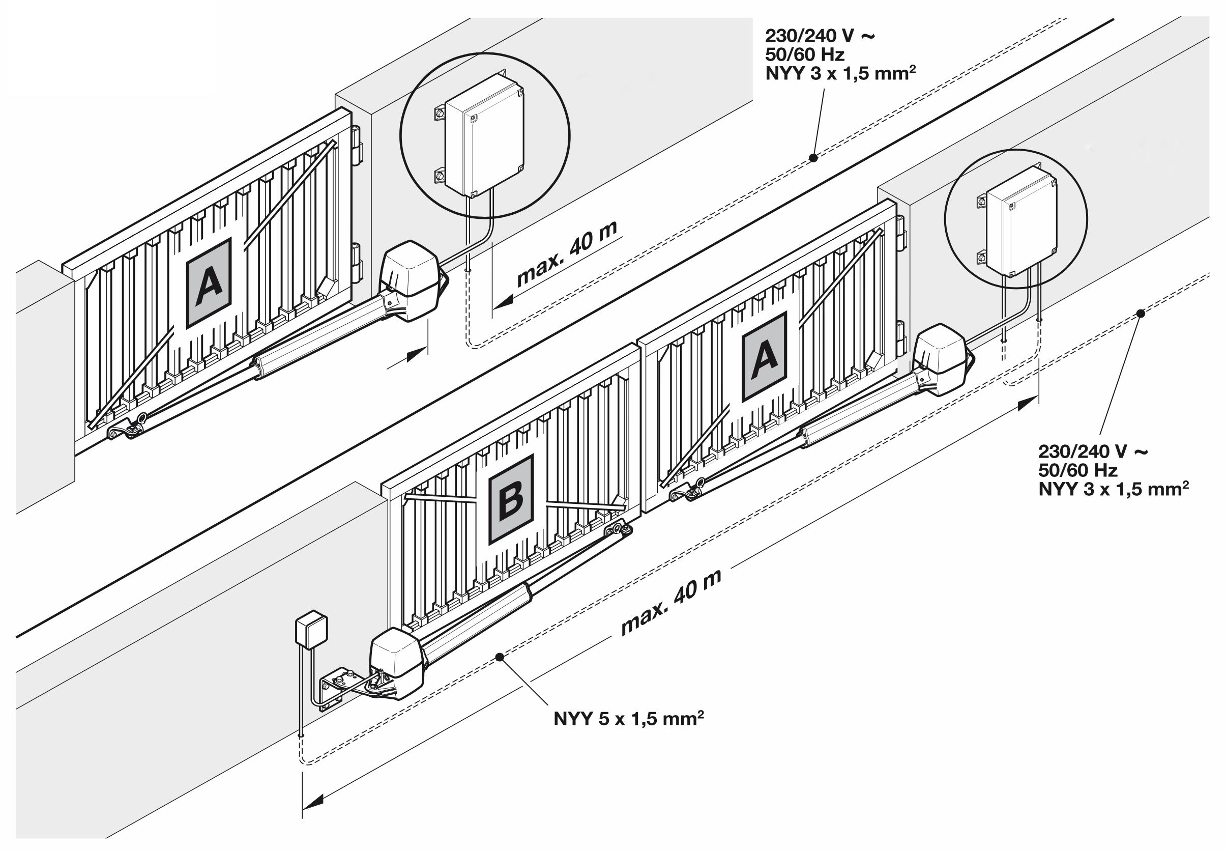 RotaMatic Príklad inštalácie