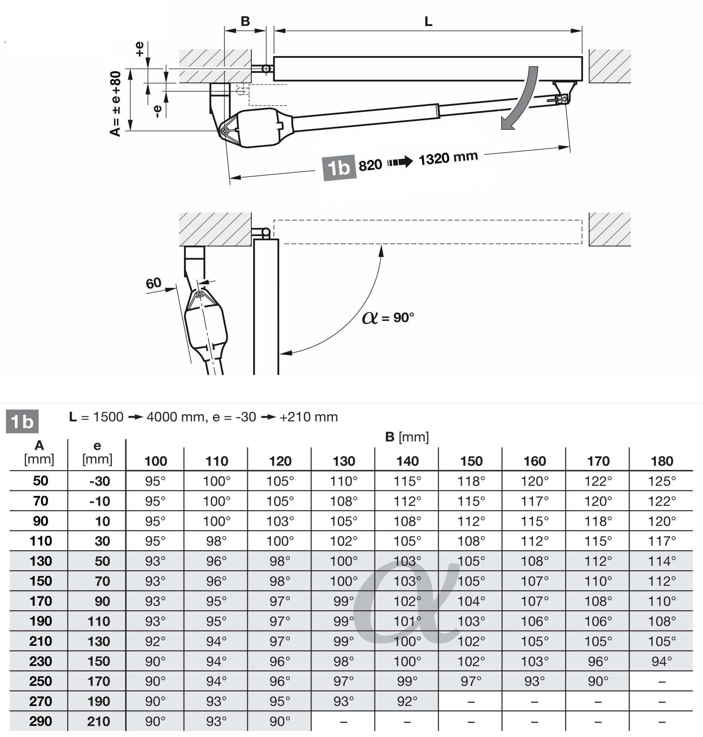 RotaMatic P možnosti otvorenia